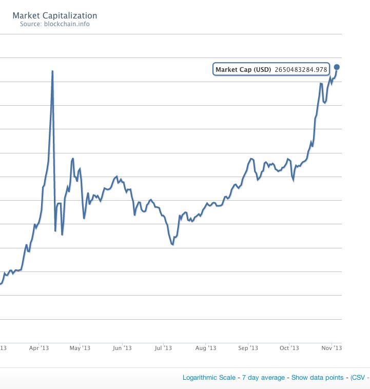 Bitcoin botcryptoblizz trading bots
