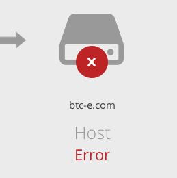 btc-e-down-cloudflare